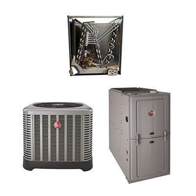 Residential Furnace Split Systems